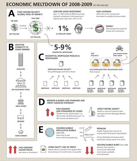 Infograph_economic_1