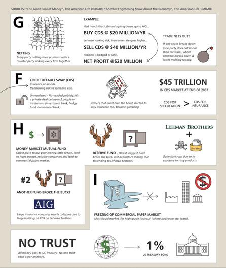 Infograph_economic_2