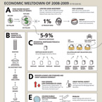 Infograph_economic-tbn